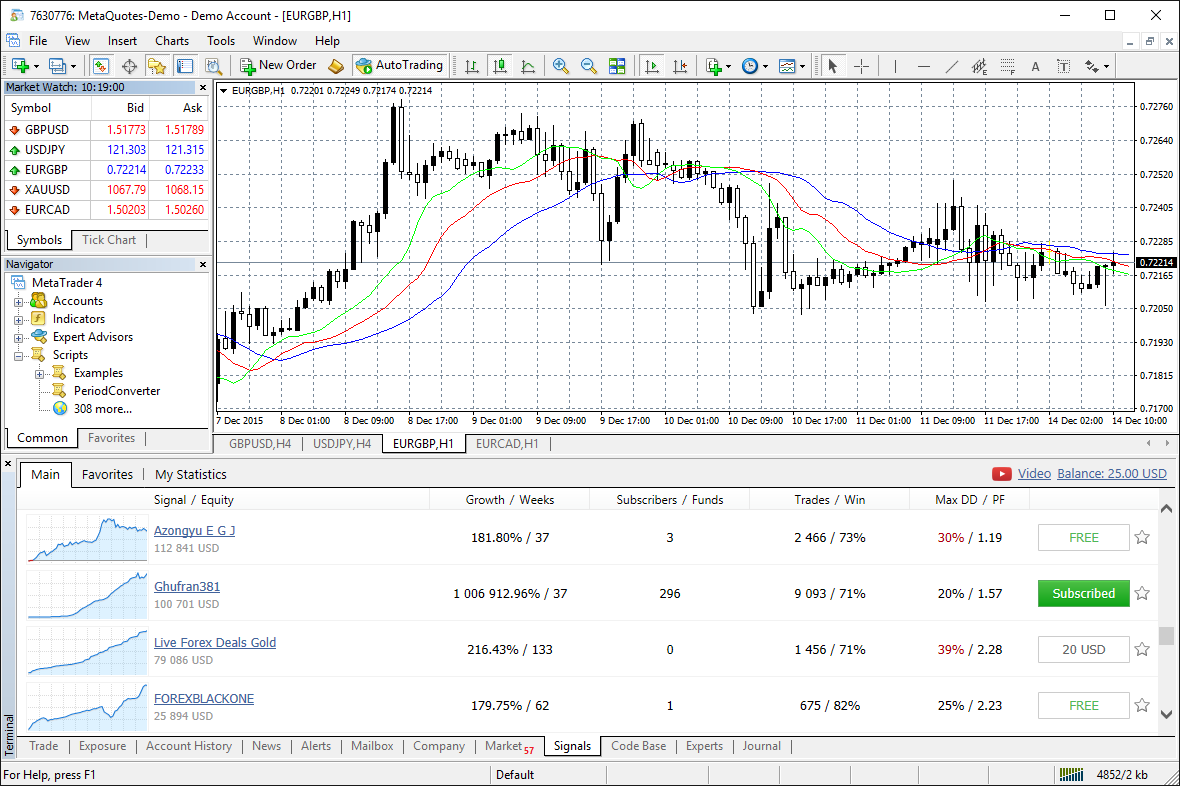 download free platform metatrader 4