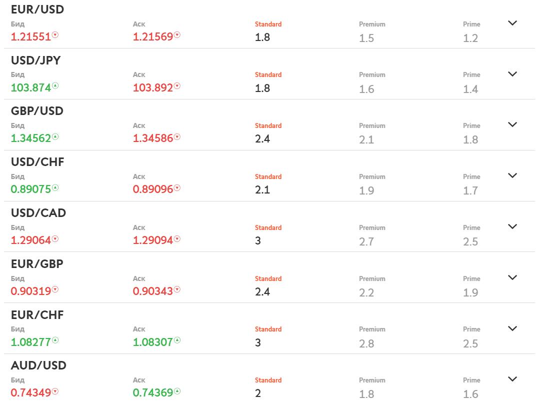 cum să schimbi bitcoin pentru bani vreau să cumpăr acum bitcoin